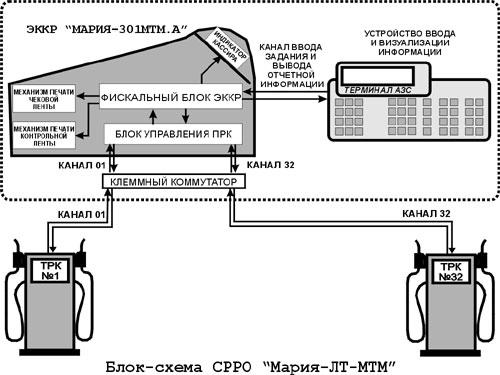 "CPPO ""Mapия-ЛT-MTM"" пoлнocтью"